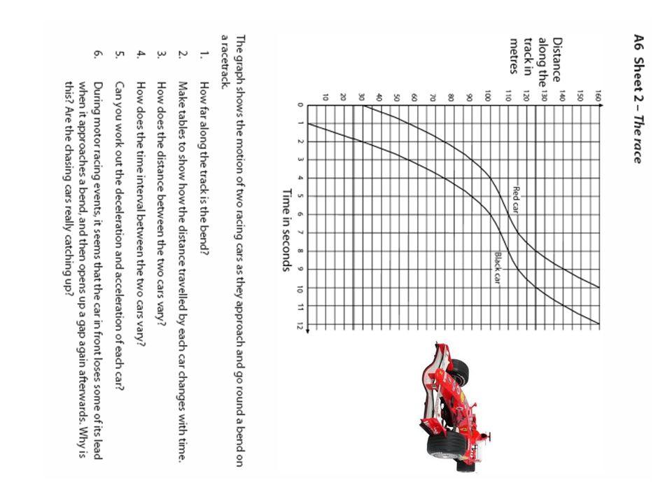 Standards Unit SS6 Interpreting Distance Time Graphs ppt download – Interpreting Distance Time Graphs Worksheet