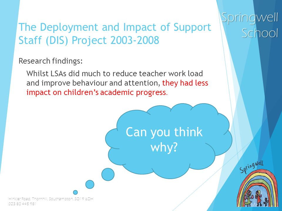 SpringwellSchool Hinkler Road, Thornhill, Southampton, SO19 6DH The Deployment and Impact of Support Staff (DIS) Project Research findings: Whilst LSAs did much to reduce teacher work load and improve behaviour and attention, they had less impact on children's academic progress.
