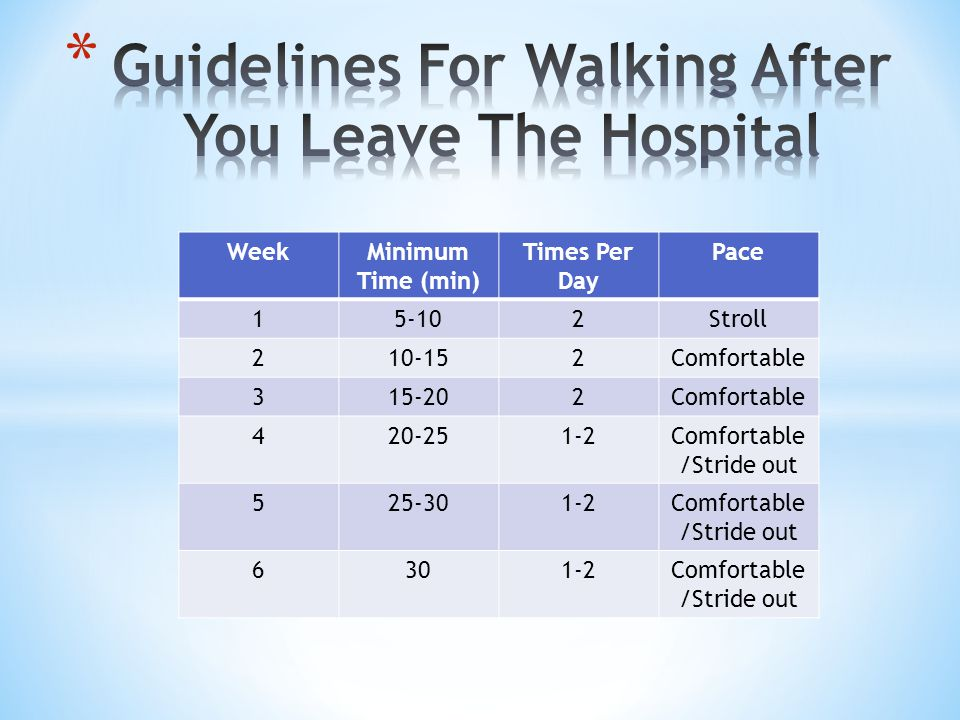 Walking is a good exercise to start after heart surgery It is gentle on the body You can go at your own pace Always start slowly Biking (stationary or regular) after a few weeks