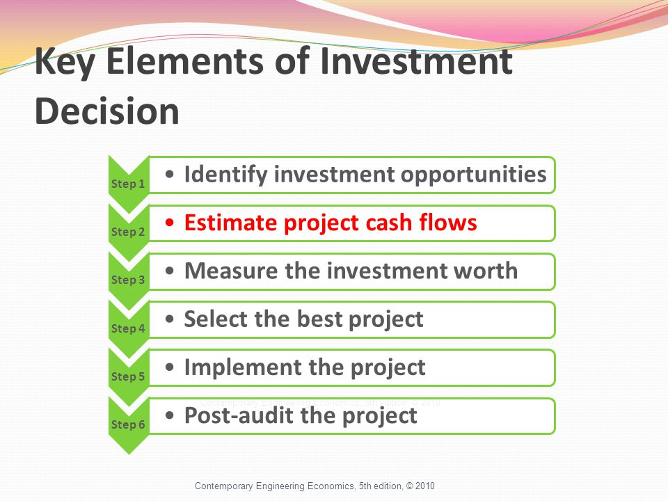 Key Elements of Investment Decision Contemporary Engineering Economics, 5th edition, © 2010 Step 1 Identify investment opportunities Step 2 Estimate project cash flows Step 3 Measure the investment worth Step 4 Select the best project Step 5 Implement the project Step 6 Post-audit the project Contemporary Engineering Economics, 5th edition, © 2010