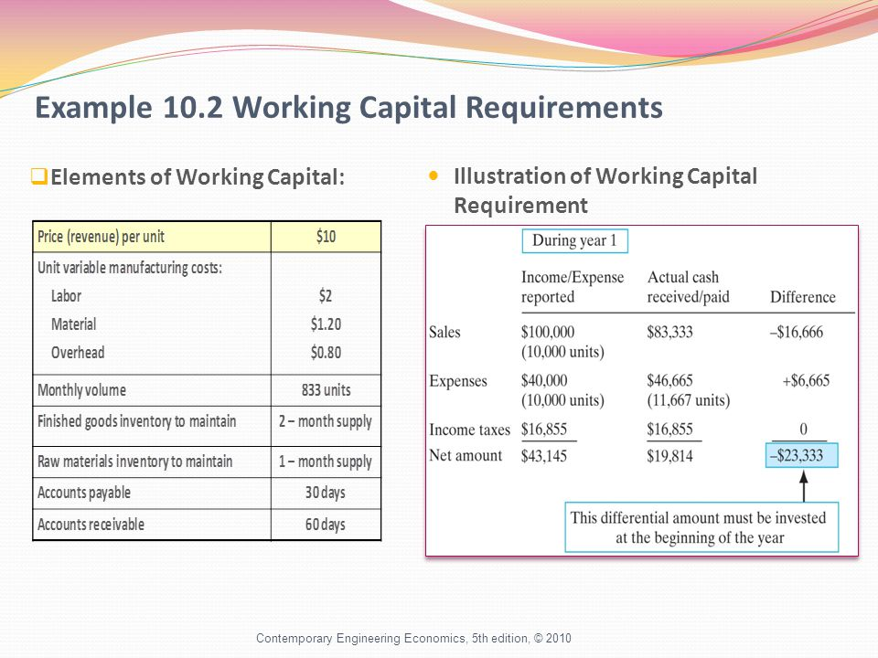 Example 10.2 Working Capital Requirements  Elements of Working Capital: Illustration of Working Capital Requirement Contemporary Engineering Economics, 5th edition, © 2010