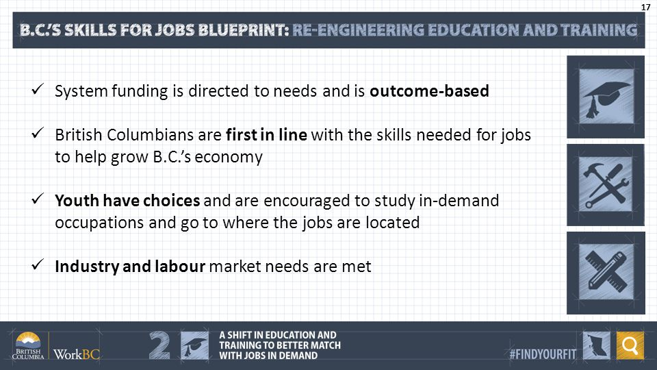 System funding is directed to needs and is outcome-based British Columbians are first in line with the skills needed for jobs to help grow B.C.'s economy Youth have choices and are encouraged to study in-demand occupations and go to where the jobs are located Industry and labour market needs are met 17