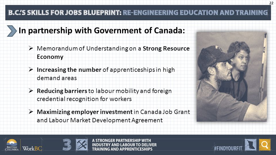  Memorandum of Understanding on a Strong Resource Economy  Increasing the number of apprenticeships in high demand areas  Reducing barriers to labour mobility and foreign credential recognition for workers  Maximizing employer investment in Canada Job Grant and Labour Market Development Agreement In partnership with Government of Canada: 22