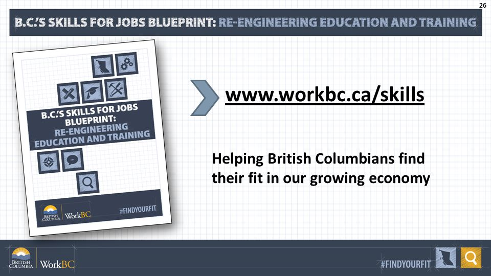 Helping British Columbians find their fit in our growing economy 26