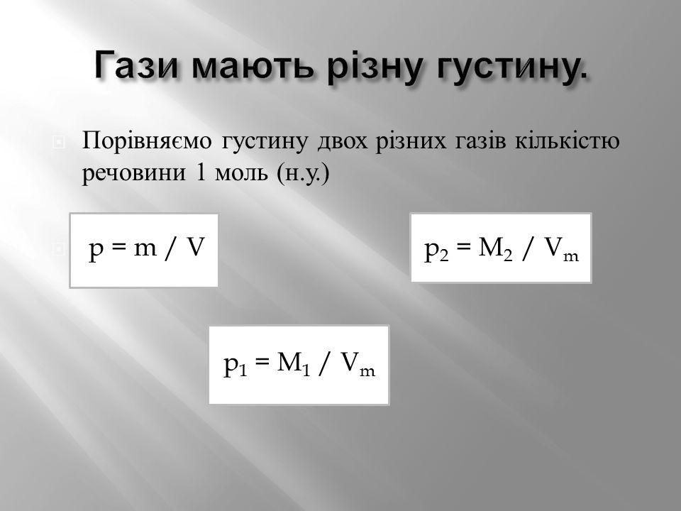  Порівняємо густину двох різних газів кількістю речовини 1 моль ( н. у.)  p = m / V p 2 = M 2 / V m p 1 = M 1 / V m
