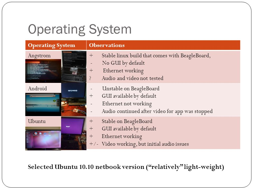 Operating System Selected Ubuntu 10.10 netbook version ( relatively light-weight) Operating SystemObservations Angstrom+ Stable linux build that comes with BeagleBoard, - No GUI by default + Ethernet working .