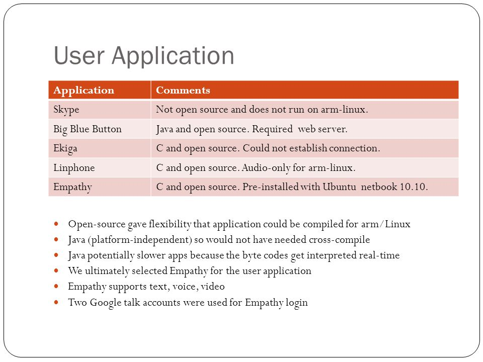 User Application Open-source gave flexibility that application could be compiled for arm/Linux Java (platform-independent) so would not have needed cross-compile Java potentially slower apps because the byte codes get interpreted real-time We ultimately selected Empathy for the user application Empathy supports text, voice, video Two Google talk accounts were used for Empathy login ApplicationComments SkypeNot open source and does not run on arm-linux.