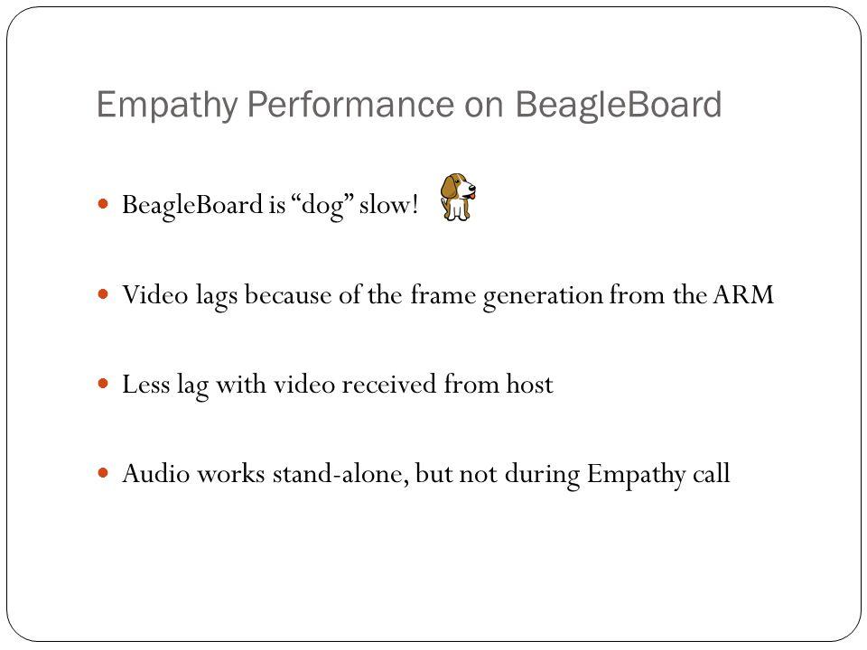 Empathy Performance on BeagleBoard BeagleBoard is dog slow.
