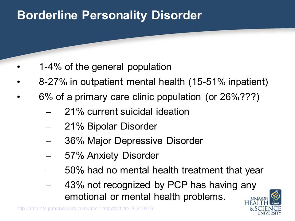 Borderline Personality Disorder 1-4% of the general population 8-27% in outpatient mental health (15-51% inpatient) 6% of a primary care clinic population (or 26% ) – 21% current suicidal ideation – 21% Bipolar Disorder – 36% Major Depressive Disorder – 57% Anxiety Disorder – 50% had no mental health treatment that year – 43% not recognized by PCP has having any emotional or mental health problems.