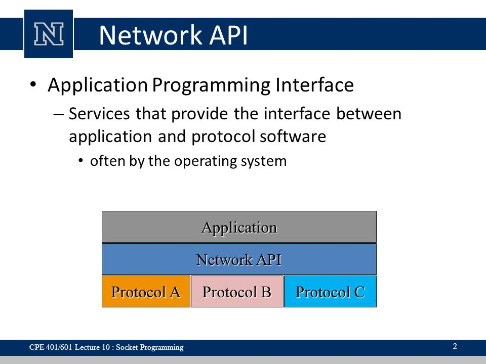 Network API Application Programming Interface – Services that provide the interface between application and protocol software often by the operating system CPE 401/601 Lecture 10 : Socket Programming 2 Application Network API Protocol A Protocol B Protocol C
