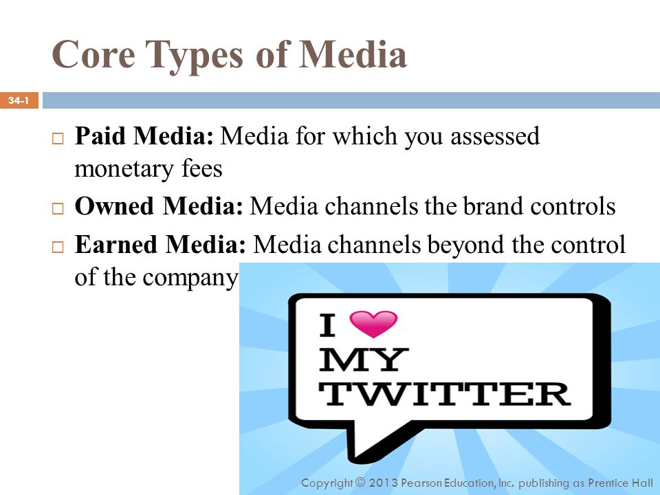 Core Types of Media  Paid Media: Media for which you assessed monetary fees  Owned Media: Media channels the brand controls  Earned Media: Media channels beyond the control of the company 34-1 Copyright © 2013 Pearson Education, Inc.