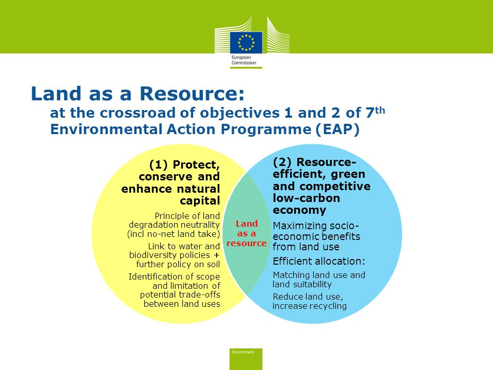 Land as a Resource: at the crossroad of objectives 1 and 2 of 7 th Environmental Action Programme (EAP) (1) Protect, conserve and enhance natural capital Principle of land degradation neutrality (incl no-net land take) Link to water and biodiversity policies + further policy on soil Identification of scope and limitation of potential trade-offs between land uses (2) Resource- efficient, green and competitive low-carbon economy Maximizing socio- economic benefits from land use Efficient allocation: Matching land use and land suitability Reduce land use, increase recycling Land as a resource