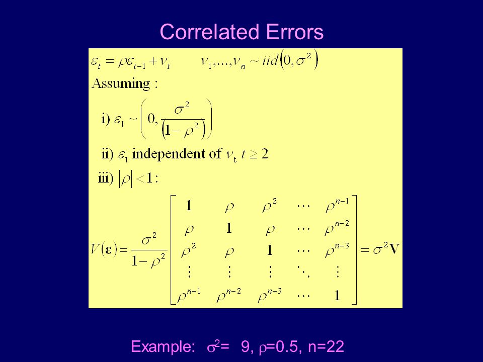 Correlated Errors Example:  2 = 9,  =0.5, n=22