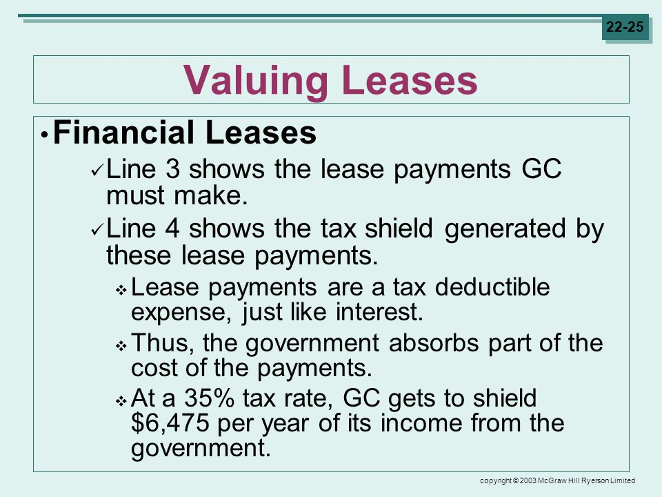 copyright © 2003 McGraw Hill Ryerson Limited Valuing Leases Financial Leases Line 3 shows the lease payments GC must make.