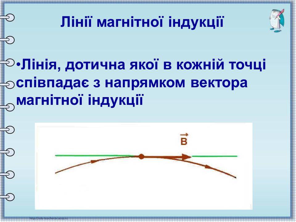 Лінії магнітної індукції Лінія, дотична якої в кожній точці співпадає з напрямком вектора магнітної індукції