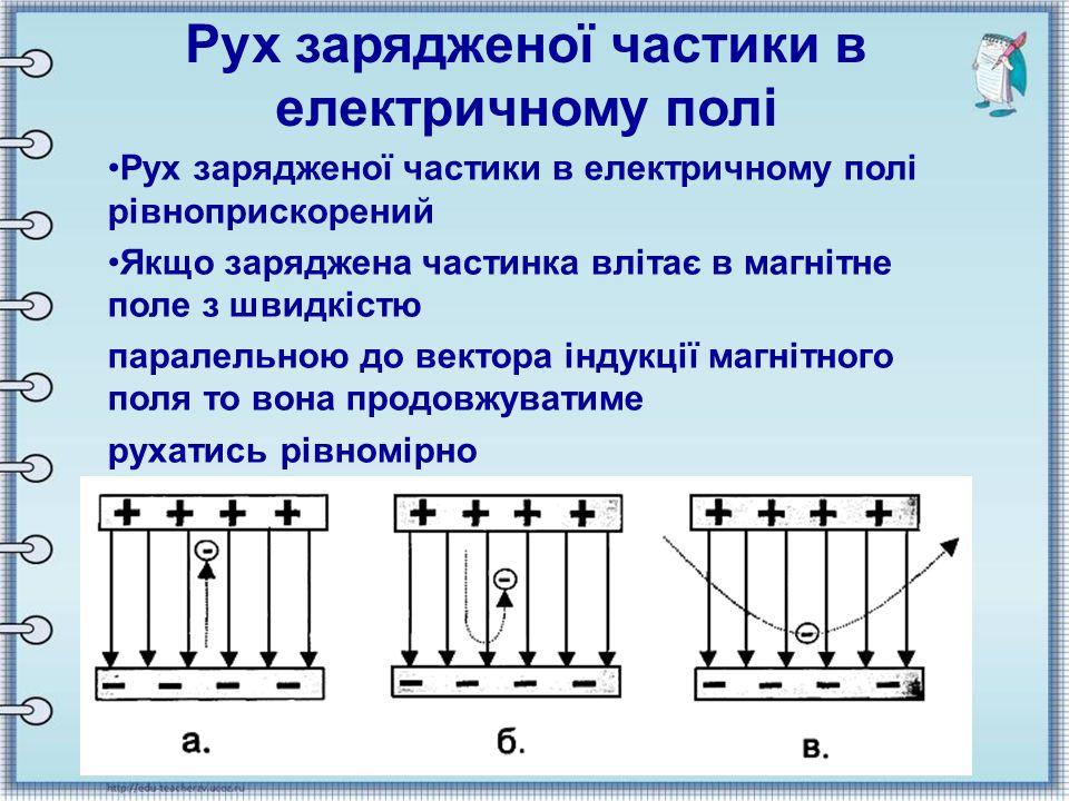 Рух зарядженої частики в електричному полі рівноприскорений Якщо заряджена частинка влітає в магнітне поле з швидкістю паралельною до вектора індукції