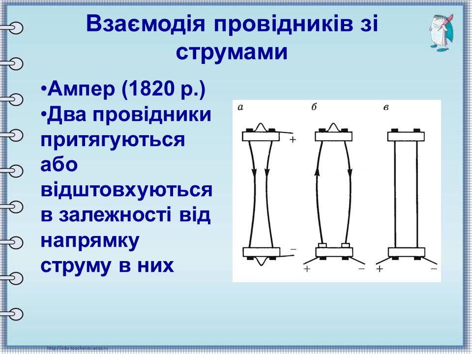 Ампер (1820 р.) Два провідники притягуються або відштовхуються в залежності від напрямку струму в них Взаємодія провідників зі струмами