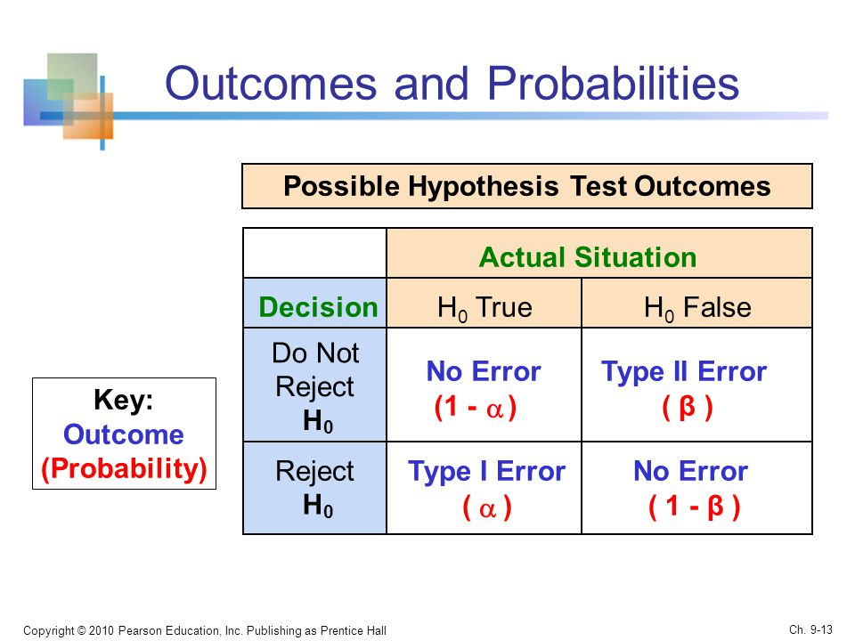 Outcomes and Probabilities Copyright © 2010 Pearson Education, Inc.