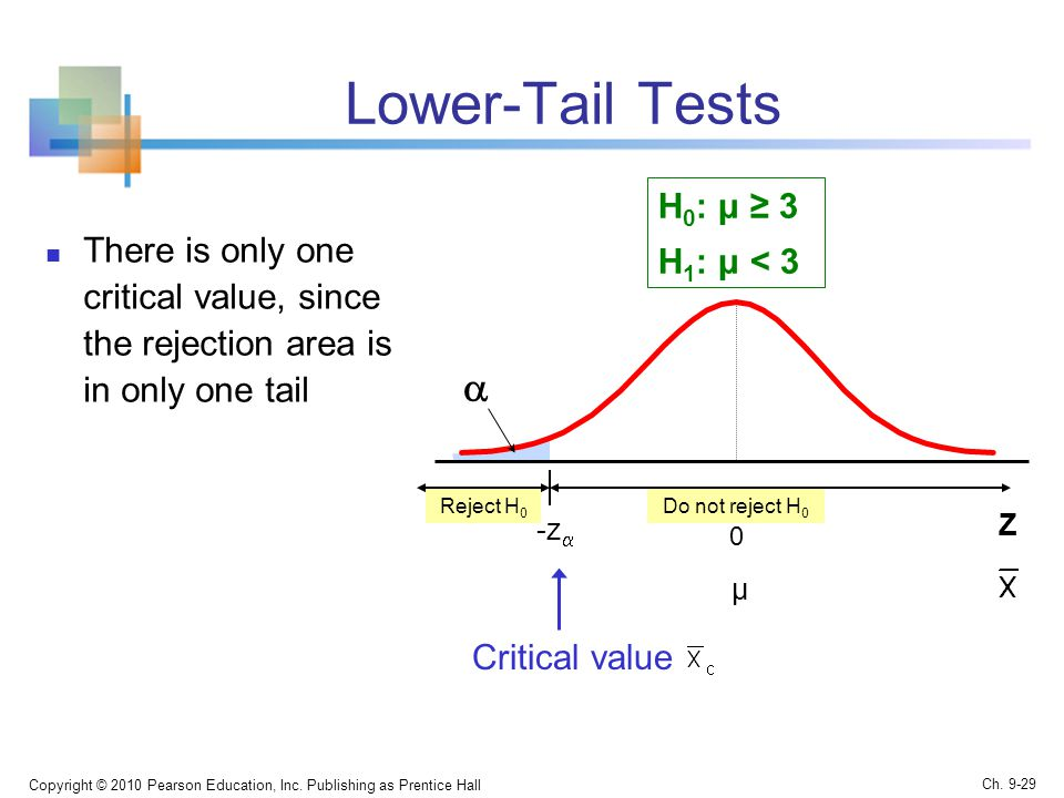Lower-Tail Tests Copyright © 2010 Pearson Education, Inc.