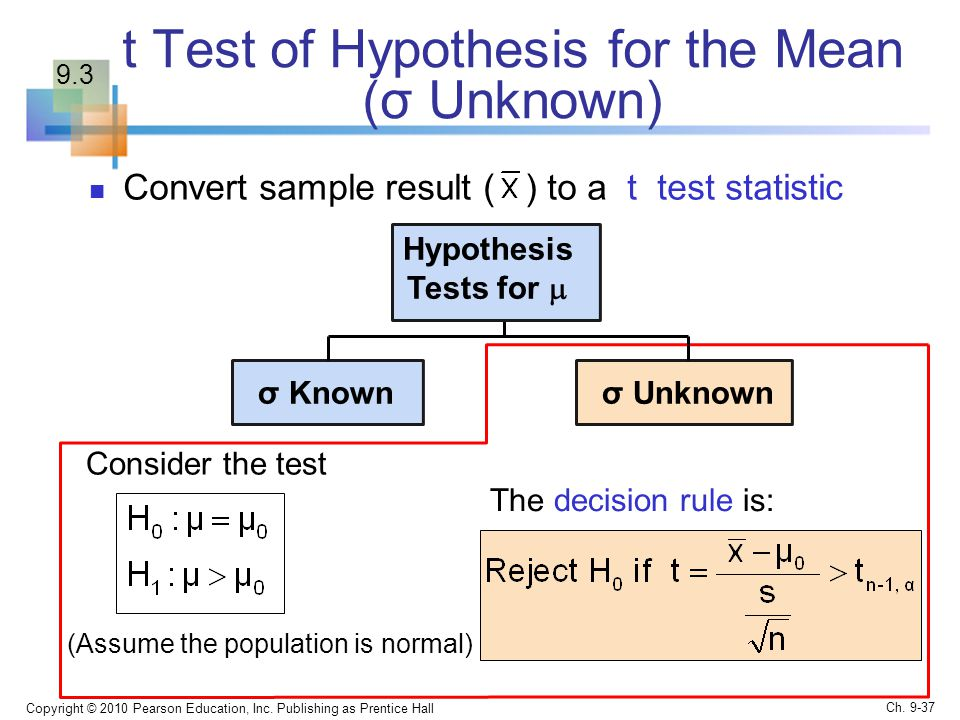 t Test of Hypothesis for the Mean (σ Unknown) Convert sample result ( ) to a t test statistic Copyright © 2010 Pearson Education, Inc.