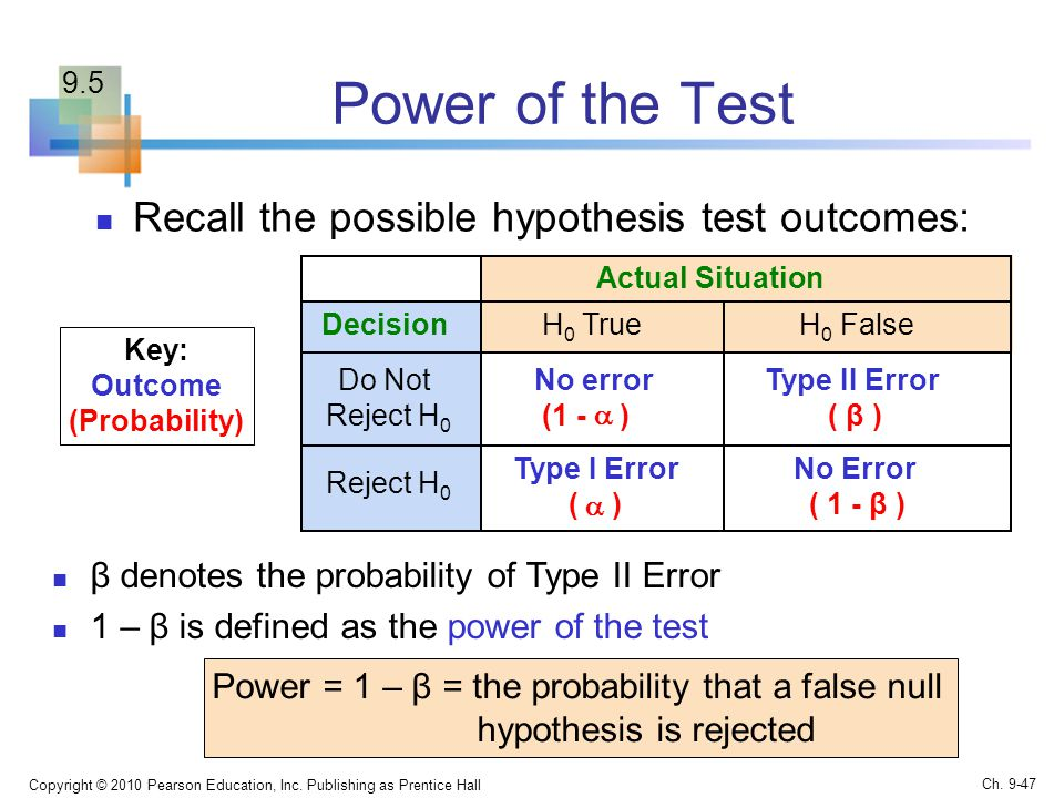 Power of the Test Recall the possible hypothesis test outcomes: Copyright © 2010 Pearson Education, Inc.
