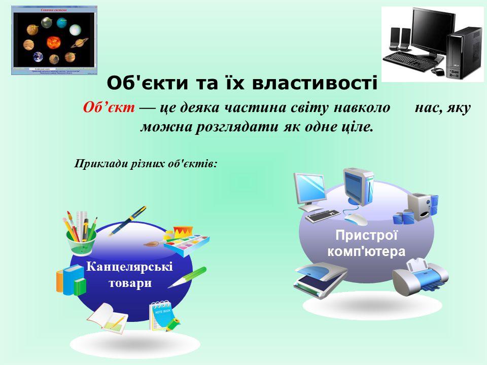Інформаційні процеси пеpедавач Канали зв язку Приймач Канали зв язку Джеpело Адресат