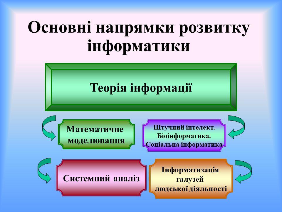 Інфоpматика Інформатика — комплексна наукова й iнженерна дисциплiна.