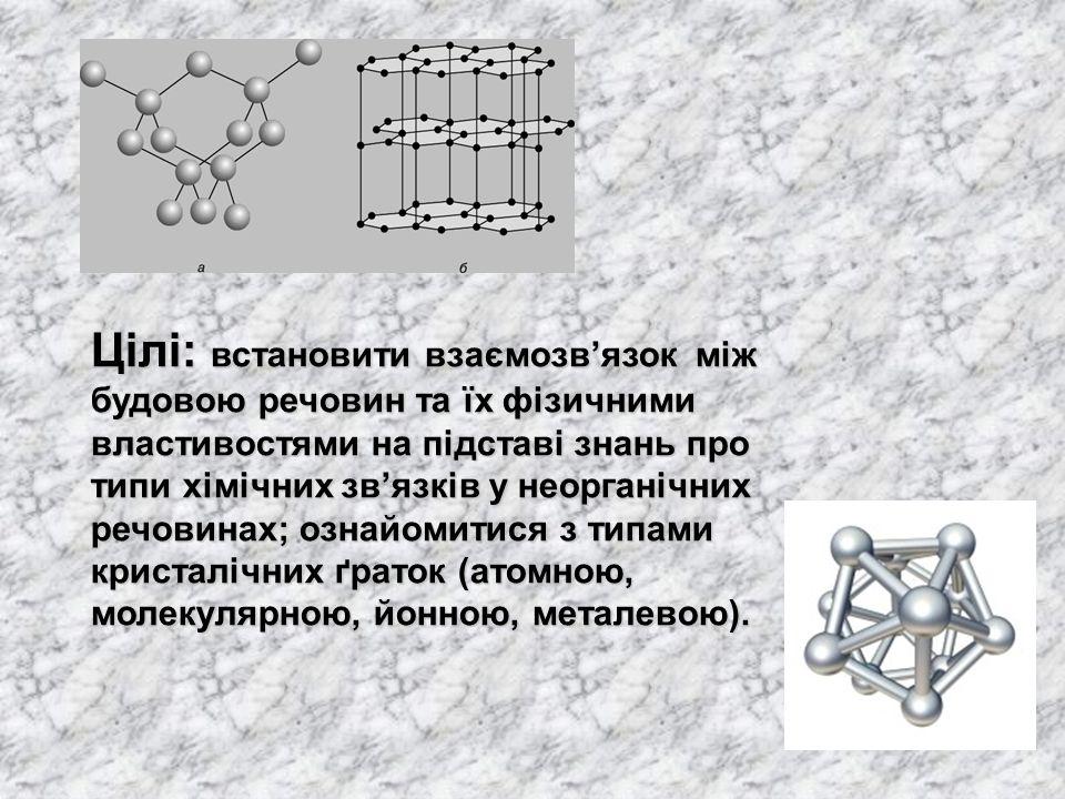 Цілі: встановити взаємозв'язок між будовою речовин та їх фізичними властивостями на підставі знань про типи хімічних зв'язків у неорганічних речовинах