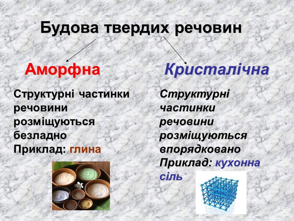 Будова твердих речовин АморфнаКристалічна Структурні частинки речовини розміщуються безладно Приклад: глина Структурні частинки речовини розміщуються