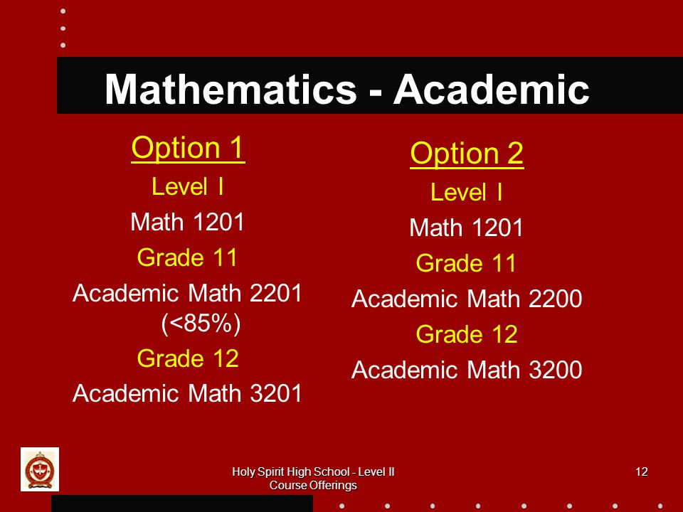 12 Mathematics - Academic Option 1 Level I Math 1201 Grade 11 Academic Math 2201 (<85%) Grade 12 Academic Math 3201 Holy Spirit High School - Level II Course Offerings Option 2 Level I Math 1201 Grade 11 Academic Math 2200 Grade 12 Academic Math 3200
