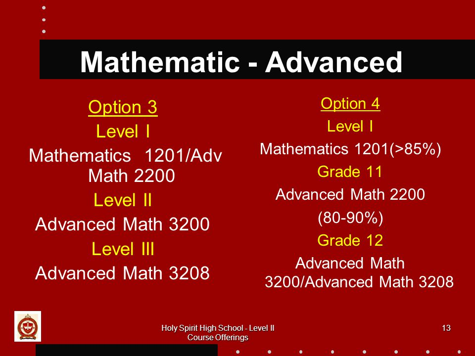 13 Mathematic - Advanced Option 3 Level I Mathematics 1201/Adv Math 2200 Level II Advanced Math 3200 Level III Advanced Math 3208 Option 4 Level I Mathematics 1201(>85%) Grade 11 Advanced Math 2200 (80-90%) Grade 12 Advanced Math 3200/Advanced Math 3208 Holy Spirit High School - Level II Course Offerings