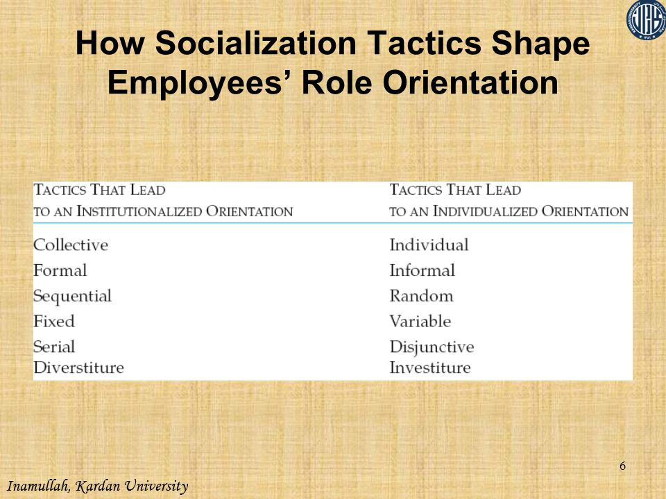 Inamullah, Kardan University How Socialization Tactics Shape Employees' Role Orientation 6