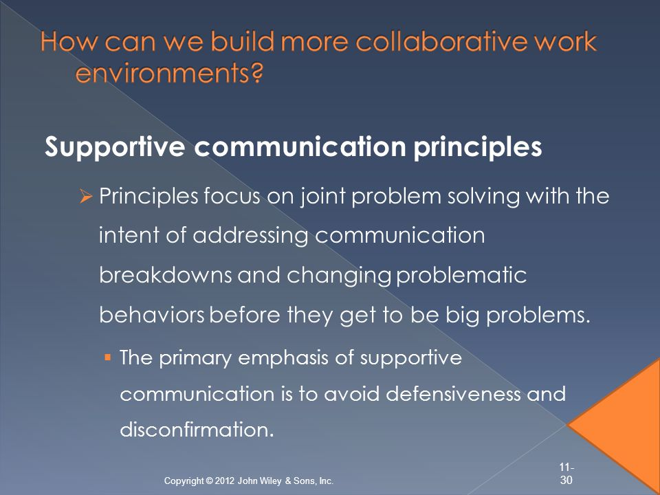 Supportive communication principles  Principles focus on joint problem solving with the intent of addressing communication breakdowns and changing problematic behaviors before they get to be big problems.