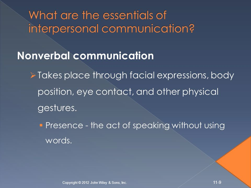 Nonverbal communication  Takes place through facial expressions, body position, eye contact, and other physical gestures.