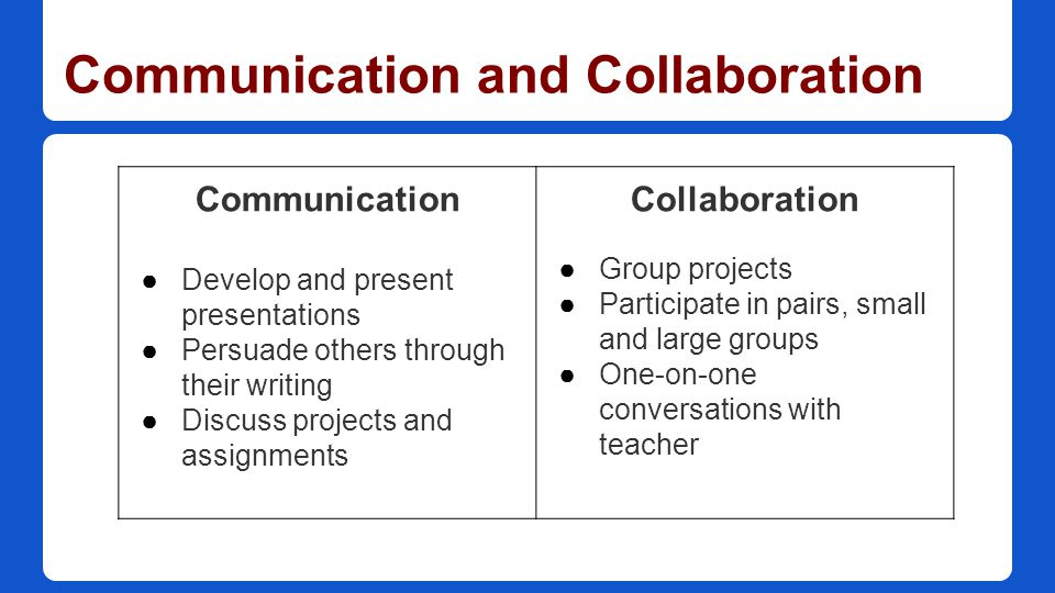 Communication and Collaboration Communication ●Develop and present presentations ●Persuade others through their writing ●Discuss projects and assignments Collaboration ●Group projects ●Participate in pairs, small and large groups ●One-on-one conversations with teacher