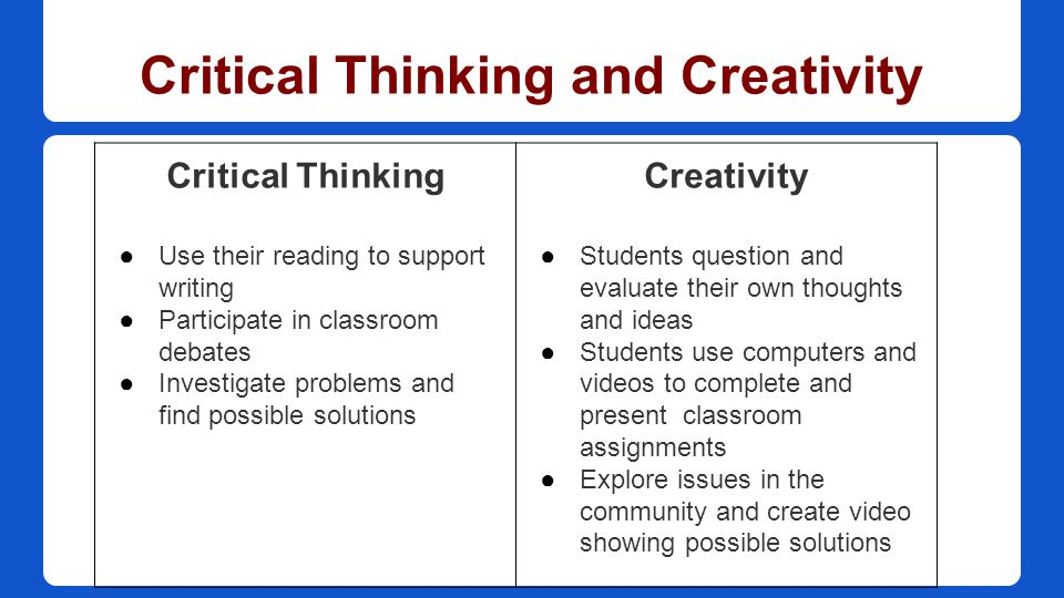 Critical Thinking and Creativity Critical Thinking ●Use their reading to support writing ●Participate in classroom debates ●Investigate problems and find possible solutions Creativity ●Students question and evaluate their own thoughts and ideas ●Students use computers and videos to complete and present classroom assignments ●Explore issues in the community and create video showing possible solutions