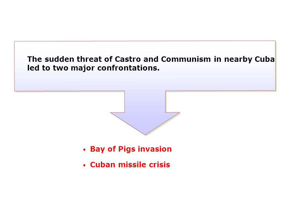 The sudden threat of Castro and Communism in nearby Cuba led to two major confrontations.