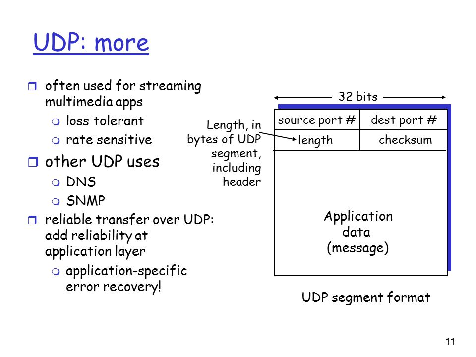 11 UDP: more r often used for streaming multimedia apps m loss tolerant m rate sensitive r other UDP uses m DNS m SNMP r reliable transfer over UDP: add reliability at application layer m application-specific error recovery.