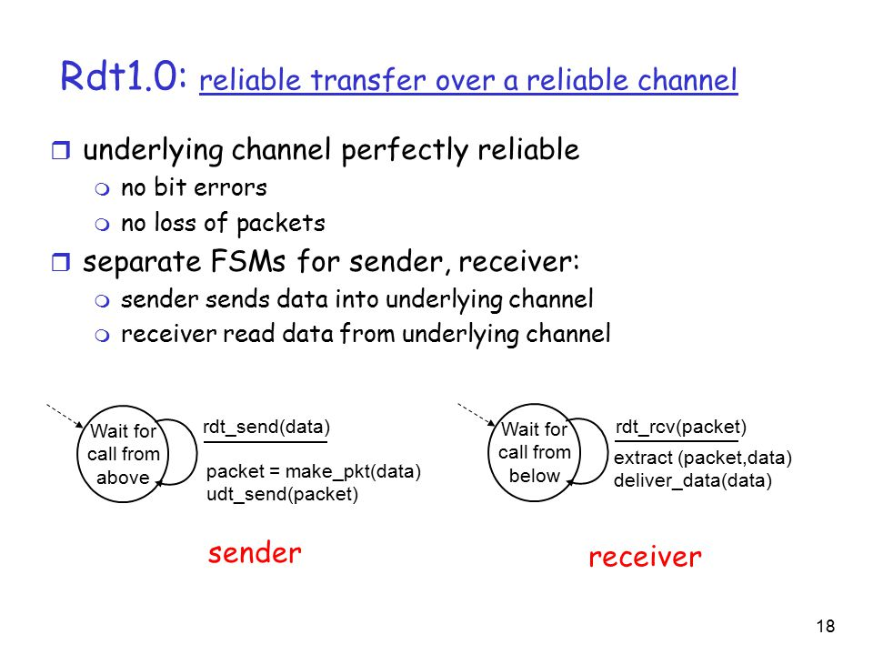 18 Rdt1.0: reliable transfer over a reliable channel r underlying channel perfectly reliable m no bit errors m no loss of packets r separate FSMs for sender, receiver: m sender sends data into underlying channel m receiver read data from underlying channel Wait for call from above packet = make_pkt(data) udt_send(packet) rdt_send(data) extract (packet,data) deliver_data(data) Wait for call from below rdt_rcv(packet) sender receiver