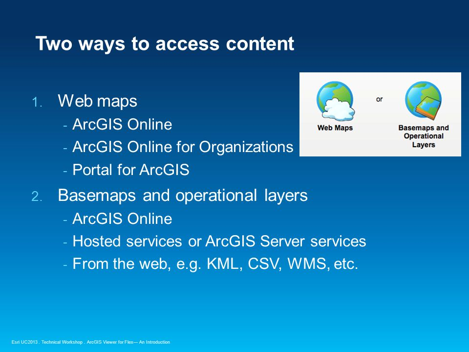 Esri UC2013. Technical Workshop. Two ways to access content 1.