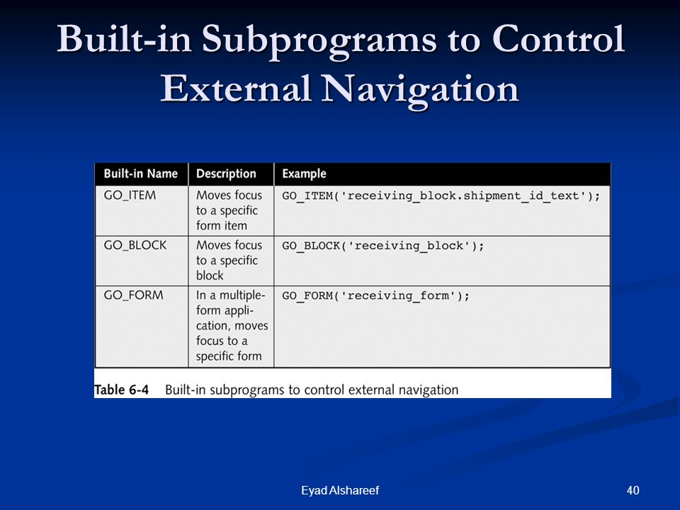 40Eyad Alshareef Built-in Subprograms to Control External Navigation
