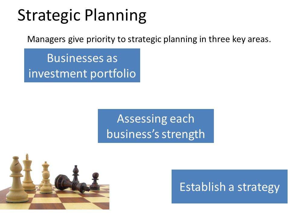 Strategic Planning Businesses as investment portfolio Assessing each business's strength Establish a strategy Managers give priority to strategic planning in three key areas.