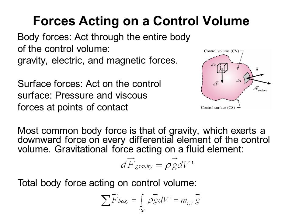 Forces Acting on a Control Volume Body forces: Act through the entire body of the control volume: gravity, electric, and magnetic forces.