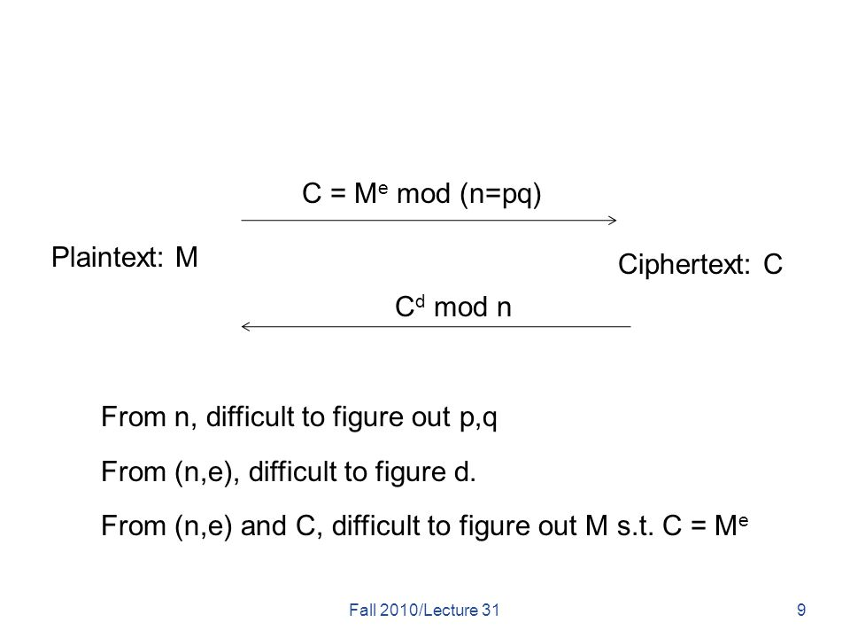 Fall 2010/Lecture 319 Plaintext: M C = M e mod (n=pq) Ciphertext: C C d mod n From n, difficult to figure out p,q From (n,e), difficult to figure d.