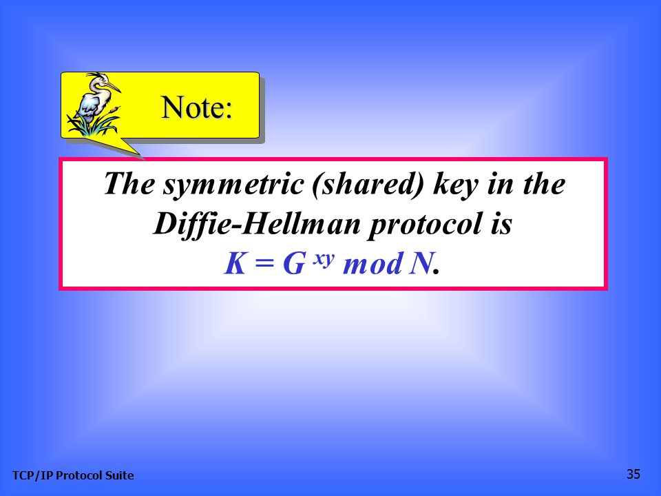 TCP/IP Protocol Suite 35 The symmetric (shared) key in the Diffie-Hellman protocol is K = G xy mod N.