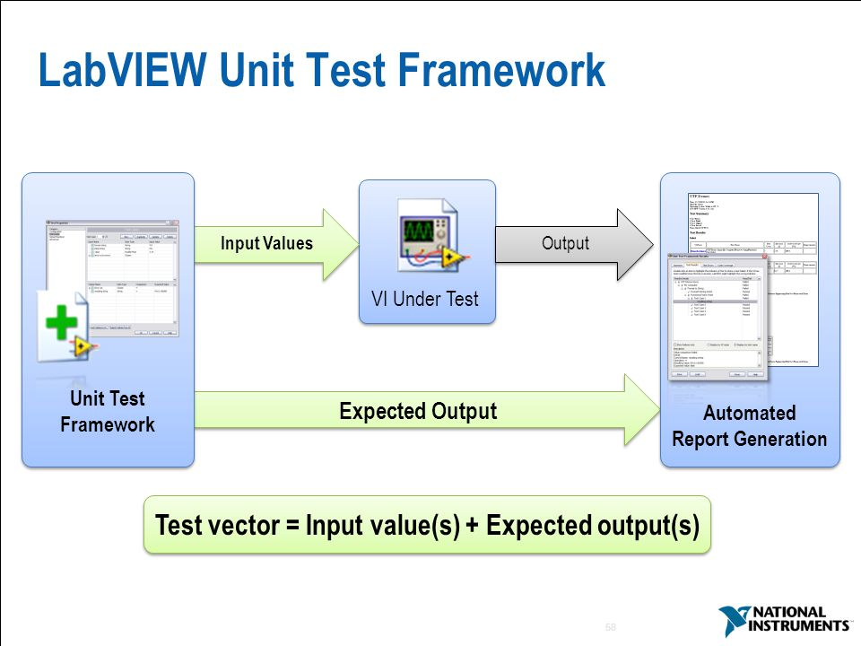 Elijah kerry certified labview architect cla senior product 58 58 labview unit test framework vi under test input values output expected output unit test framework automated report generation test vector input ccuart Gallery