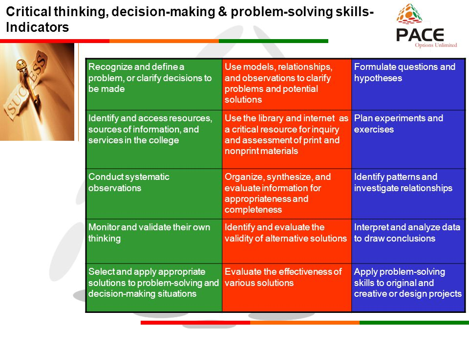 critical decision making Home decision making critical thinking critical thinking is a practical and scientific method of thinking this method enables people to evaluate and assess information in a new way, allowing for.
