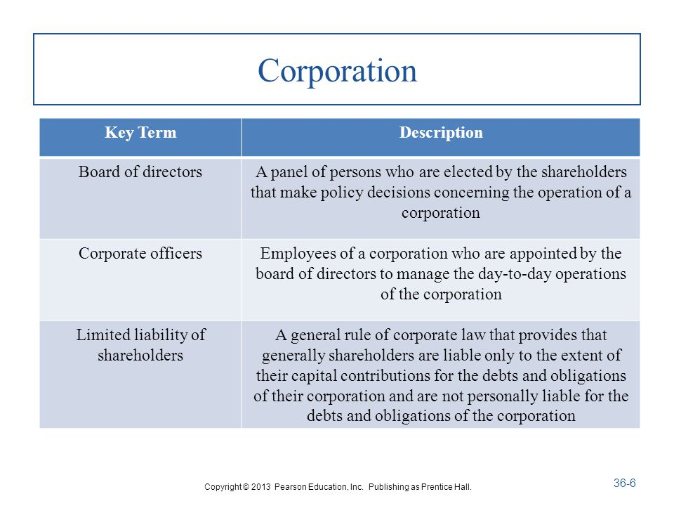 Corporation Copyright © 2013 Pearson Education, Inc.