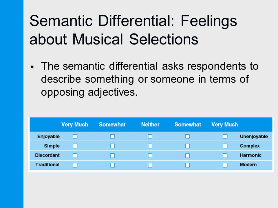 Semantic Differential: Feelings about Musical Selections  The semantic differential asks respondents to describe something or someone in terms of opposing adjectives.