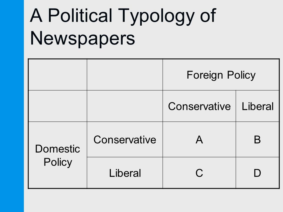 A Political Typology of Newspapers Foreign Policy ConservativeLiberal Domestic Policy ConservativeAB LiberalCD